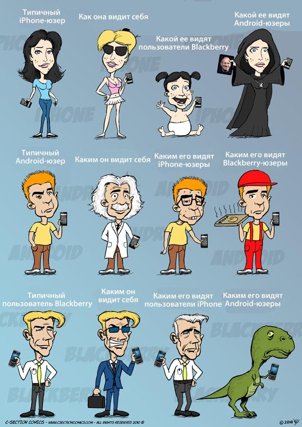 Комикс о пользователях